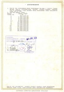 Contoh Harga Tunai Polis Asuransi Pendidikan Beasiswa Berencana (dwiki dok)