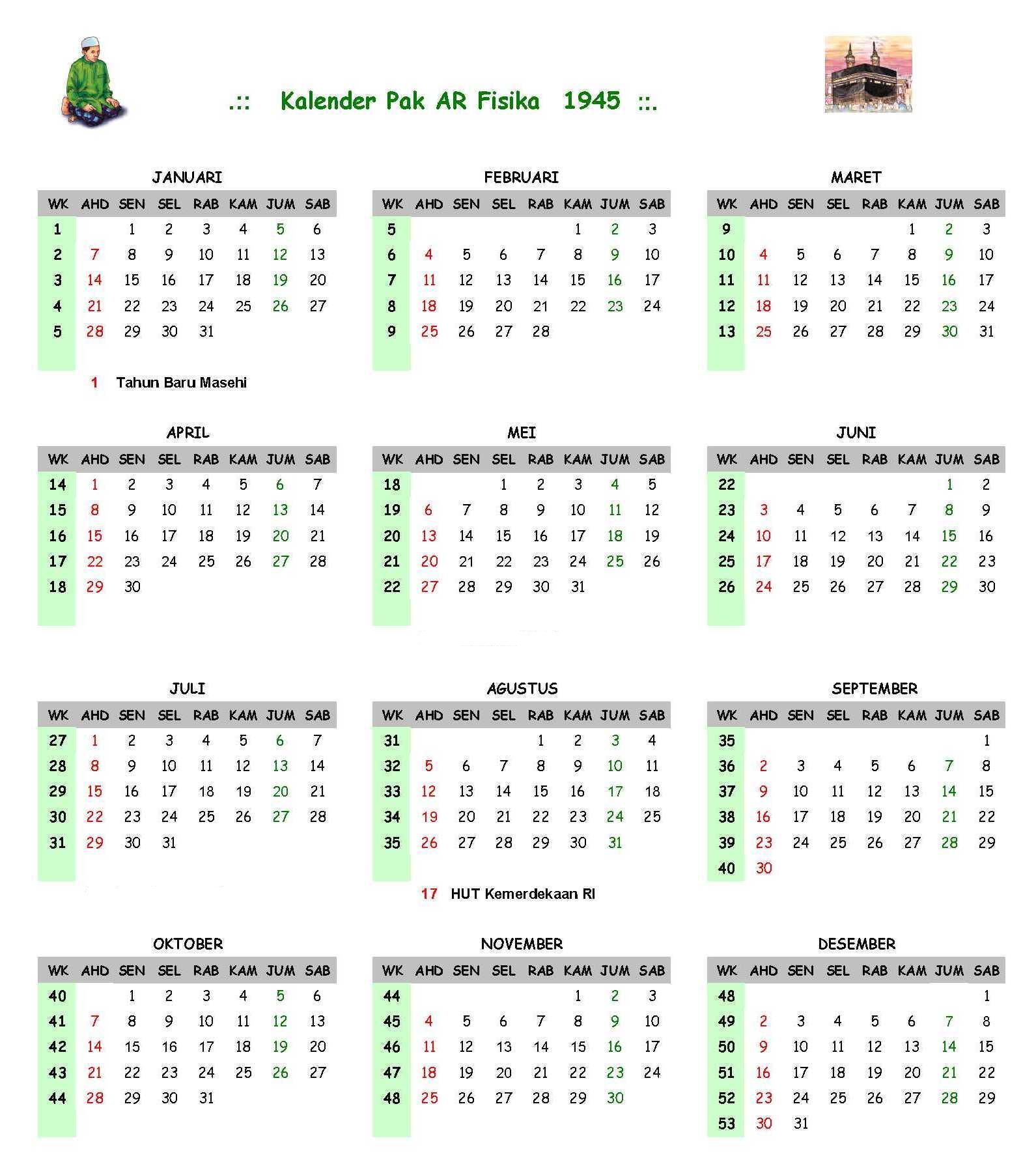 Penanggalan Malaysia: Kalender Jawa 17 Agustus 1995