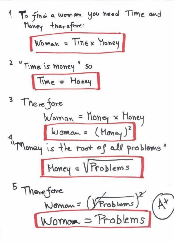Woman=Problems?