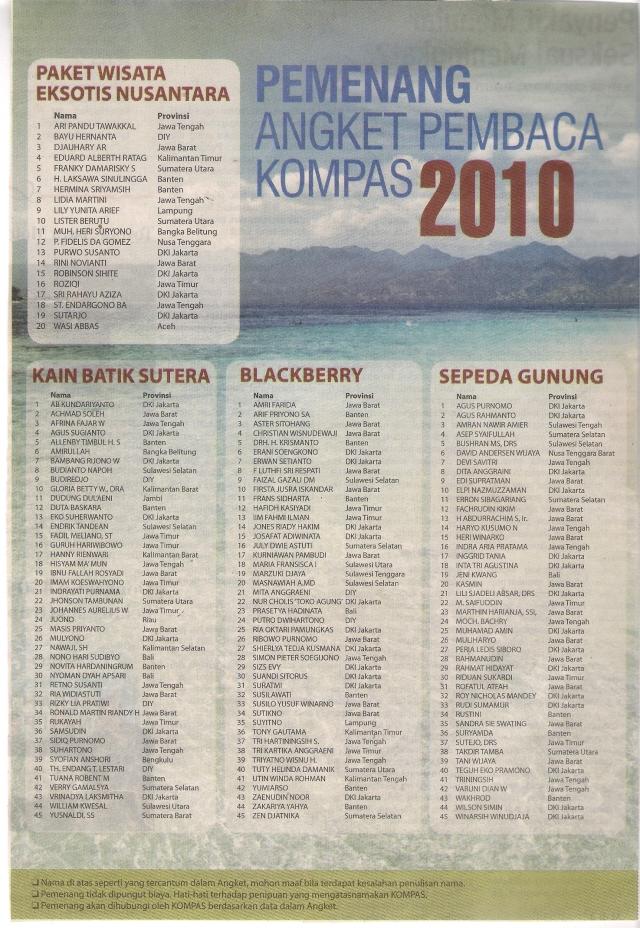 Daftar Pemenang Angket Pembaca Kompas 2010