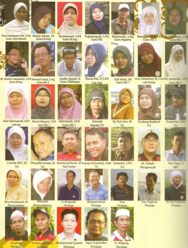 Civitas Akademika & Karyawan SD Islam PB Soedirman
