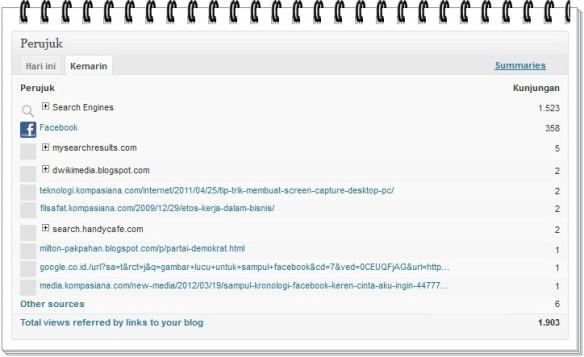 perujuk_pengunjung_ke_website_blog_tertentu
