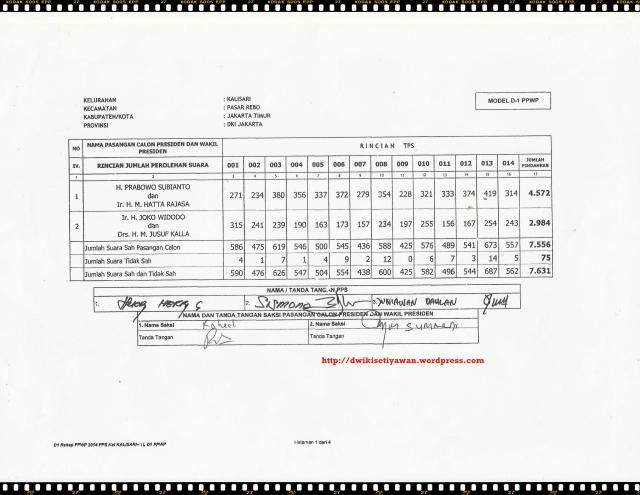 rekapitulasi-hasil-pemungutan-suara-pilpres-2014-pps-kalisari1